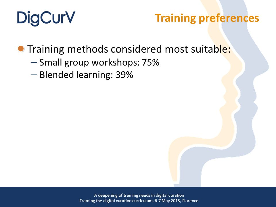 Training methods considered most suitable: – Small group workshops: 75% – Blended learning: 39% A deepening of training needs in digital curation Framing the digital curation curriculum, 6-7 May 2013, Florence Training preferences