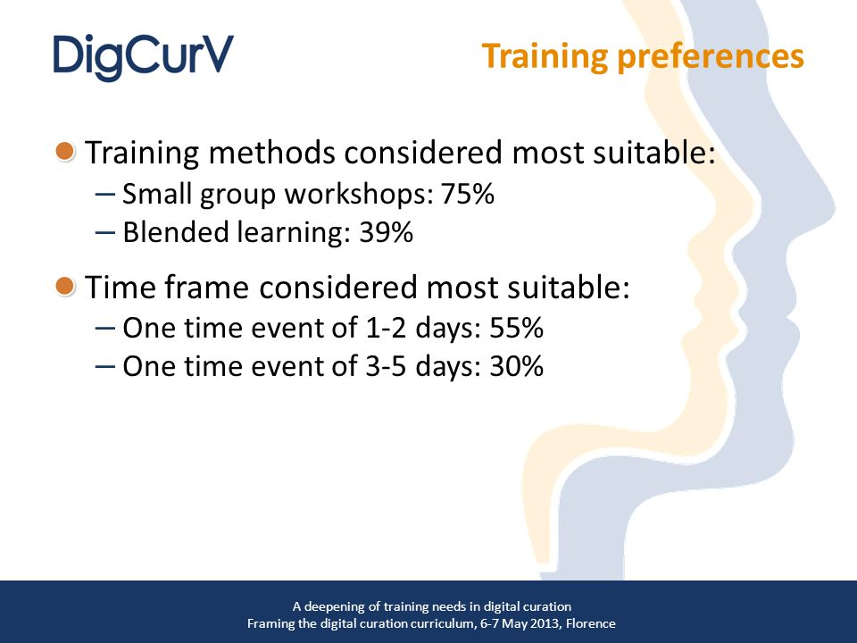 Training methods considered most suitable: – Small group workshops: 75% – Blended learning: 39% Time frame considered most suitable: – One time event of 1-2 days: 55% – One time event of 3-5 days: 30% A deepening of training needs in digital curation Framing the digital curation curriculum, 6-7 May 2013, Florence Training preferences