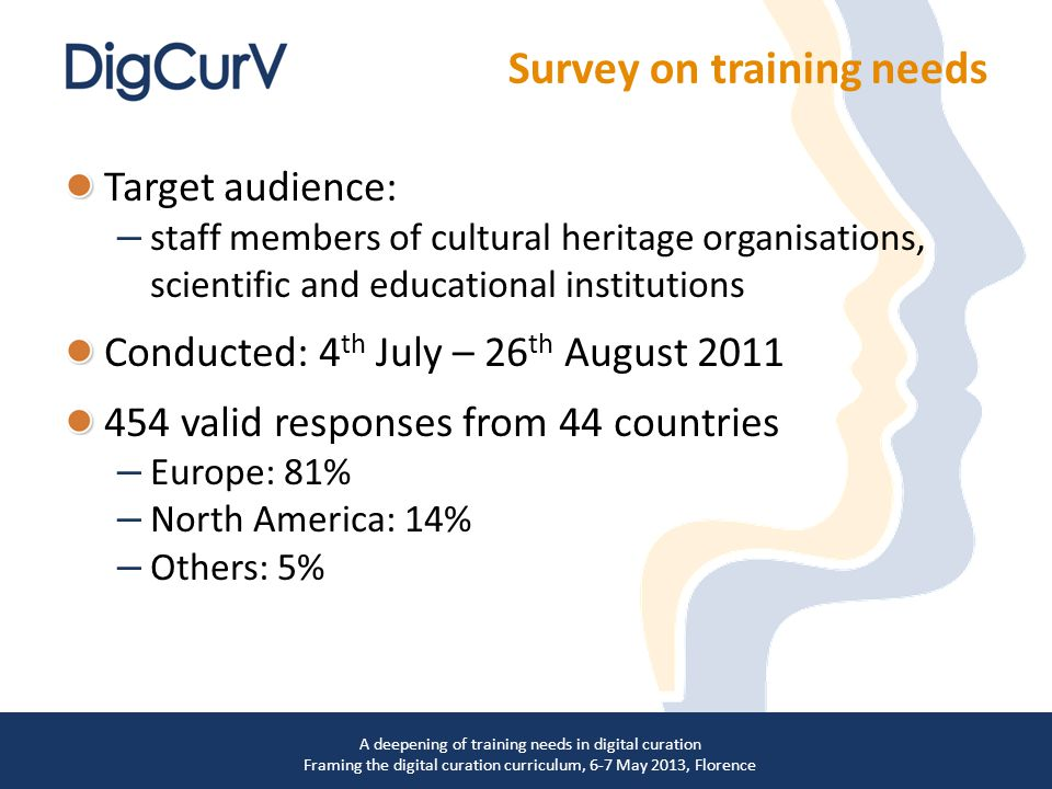 Target audience: – staff members of cultural heritage organisations, scientific and educational institutions Conducted: 4 th July – 26 th August 2011 454 valid responses from 44 countries – Europe: 81% – North America: 14% – Others: 5% Survey on training needs A deepening of training needs in digital curation Framing the digital curation curriculum, 6-7 May 2013, Florence