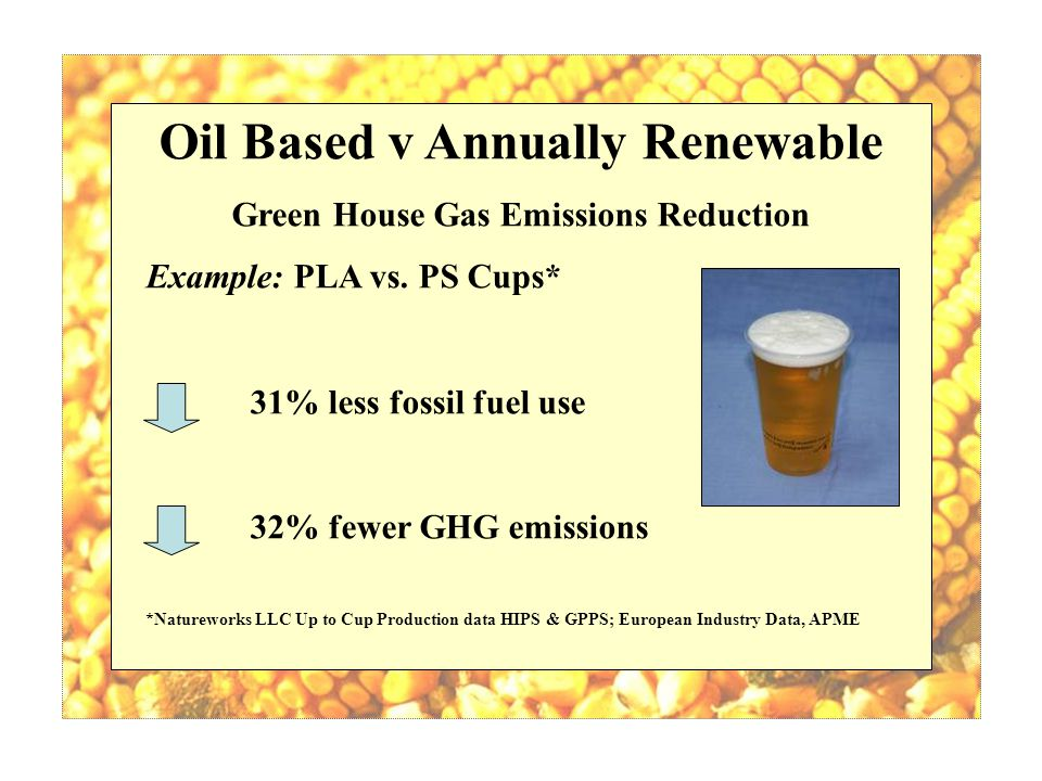 Oil Based v Annually Renewable Green House Gas Emissions Reduction Example: PLA vs.
