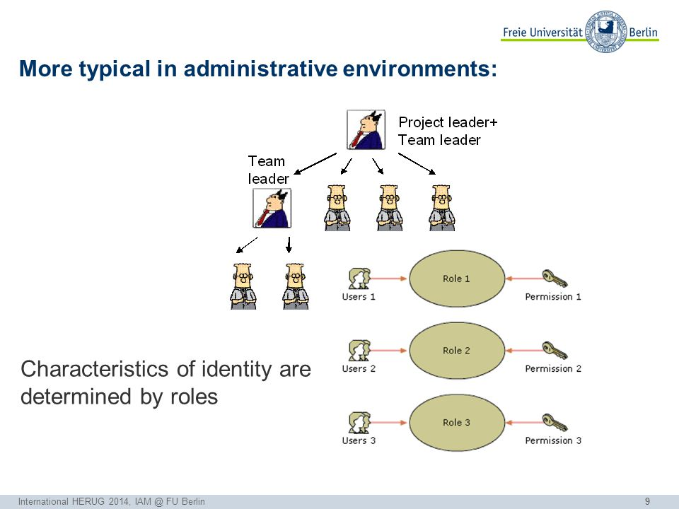 9 More typical in administrative environments: International HERUG 2014, IAM @ FU Berlin Characteristics of identity are determined by roles