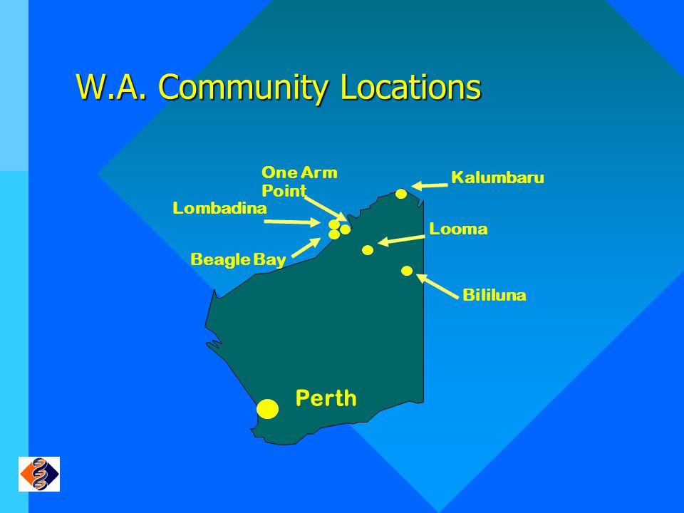 Perth Bililuna Kalumbaru Looma One Arm Point Beagle Bay Lombadina W.A. Community Locations