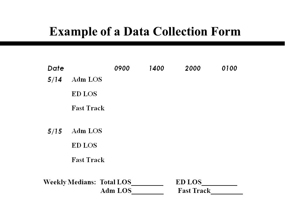 Example of a Data Collection Form Weekly Medians: Total LOS_________ ED LOS__________ Adm LOS_________ Fast Track_________