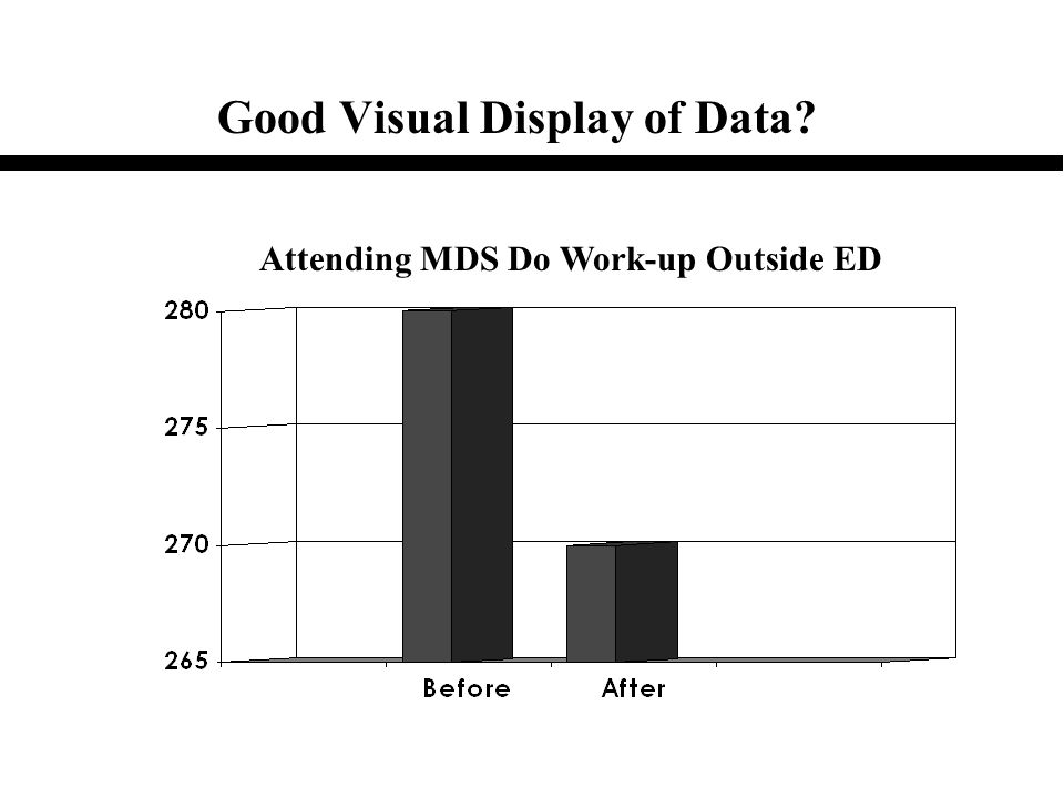 Good Visual Display of Data? Attending MDS Do Work-up Outside ED