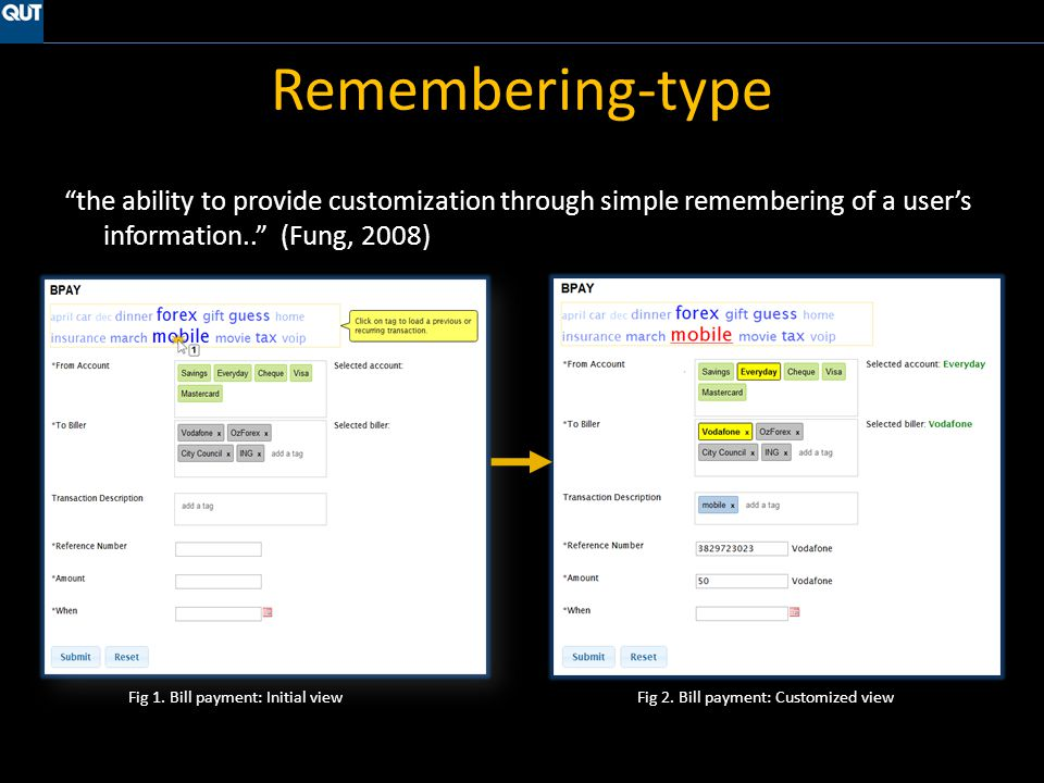 Remembering-type the ability to provide customization through simple remembering of a user's information.. (Fung, 2008) Fig 1.