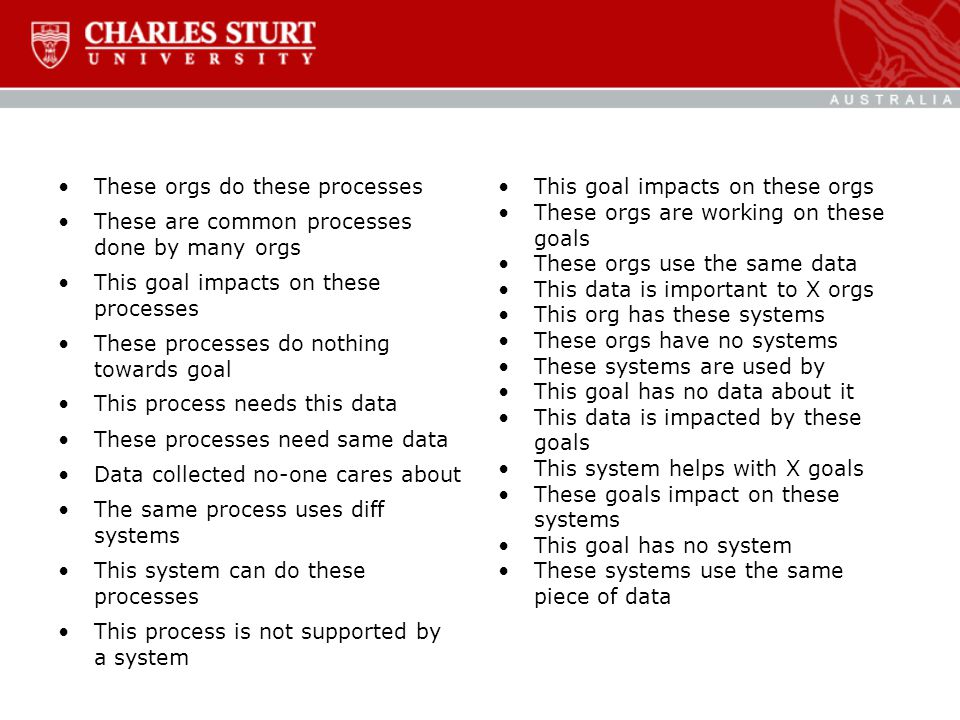 This goal impacts on these orgs These orgs are working on these goals These orgs use the same data This data is important to X orgs This org has these