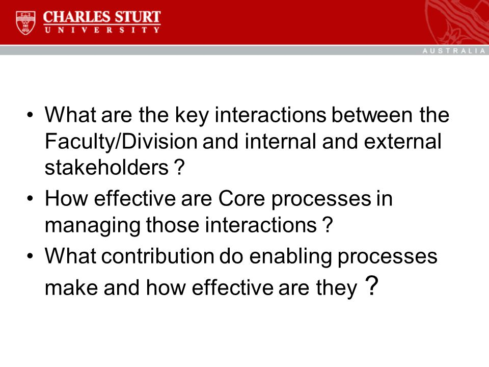 What are the key interactions between the Faculty/Division and internal and external stakeholders .