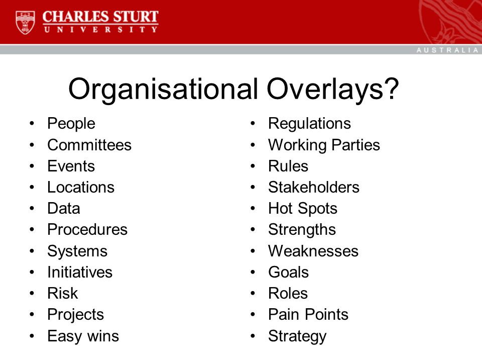 People Committees Events Locations Data Procedures Systems Initiatives Risk Projects Easy wins Regulations Working Parties Rules Stakeholders Hot Spots Strengths Weaknesses Goals Roles Pain Points Strategy Organisational Overlays?