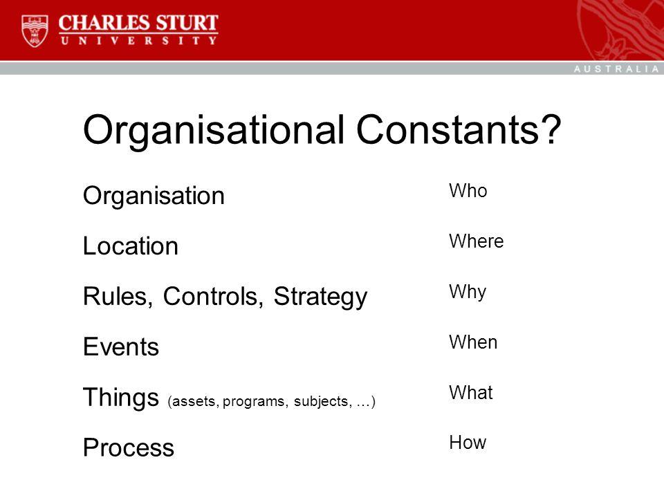 Organisational Constants.
