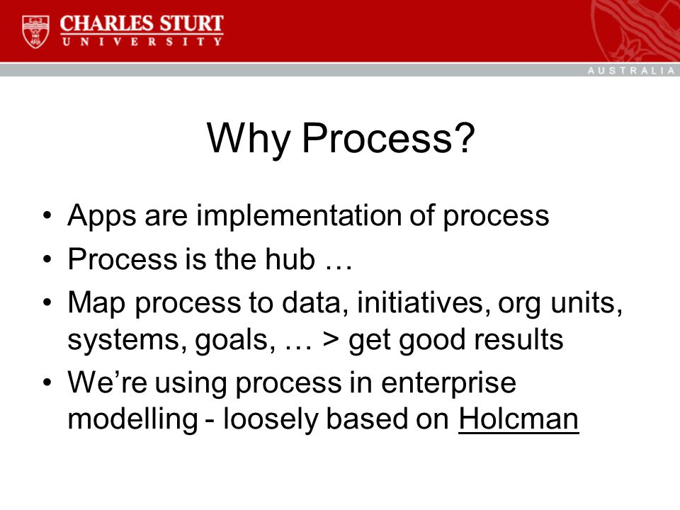 Why Process.