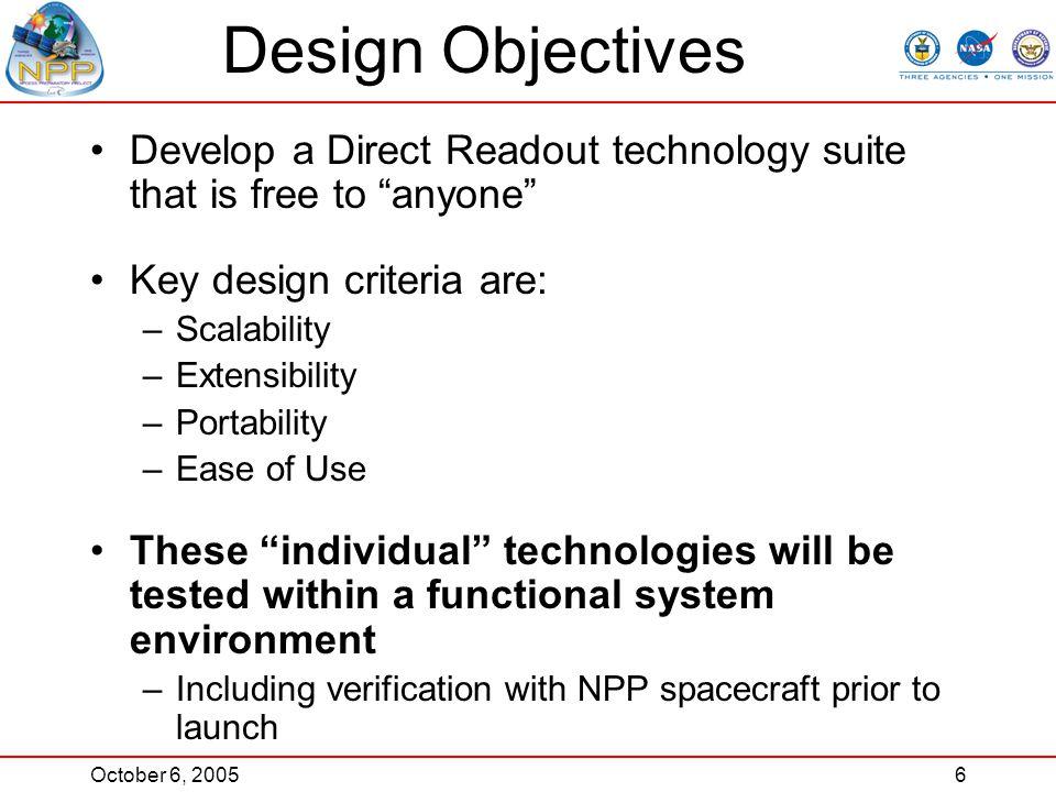 October 6, 20057 NISGS Architecture