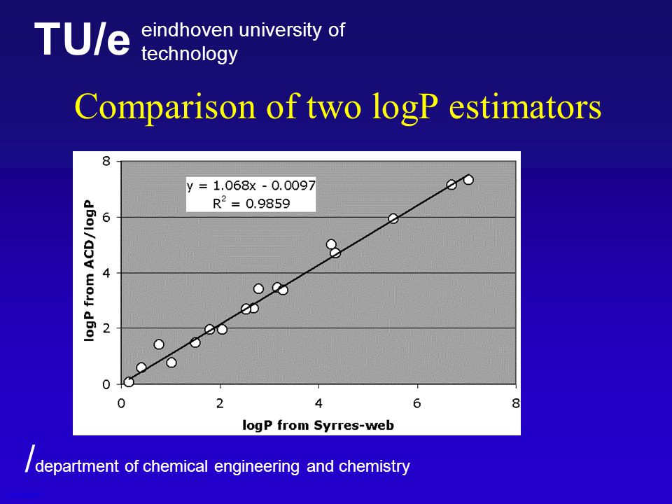 TU/e eindhoven university of technology / department of chemical engineering and chemistry Comparison of two logP estimators comparison