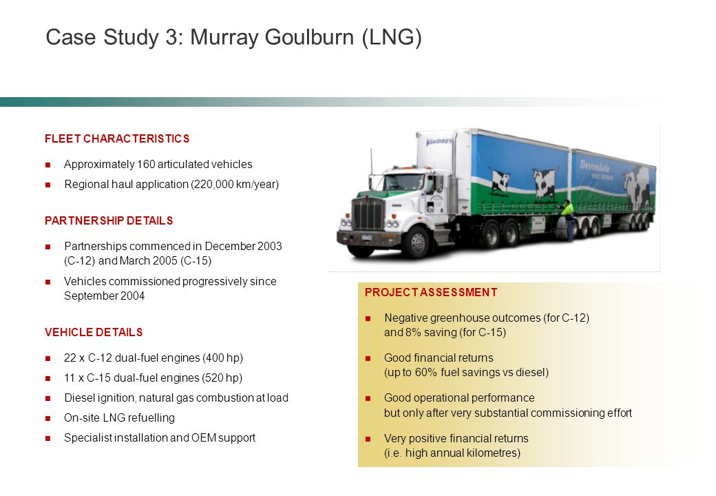 Case Study 3: Murray Goulburn (LNG) FLEET CHARACTERISTICS Approximately 160 articulated vehicles Regional haul application (220,000 km/year) PARTNERSHIP DETAILS Partnerships commenced in December 2003 (C-12) and March 2005 (C-15) Vehicles commissioned progressively since September 2004 VEHICLE DETAILS 22 x C-12 dual-fuel engines (400 hp) 11 x C-15 dual-fuel engines (520 hp) Diesel ignition, natural gas combustion at load On-site LNG refuelling Specialist installation and OEM support PROJECT ASSESSMENT Negative greenhouse outcomes (for C-12) and 8% saving (for C-15) Good financial returns (up to 60% fuel savings vs diesel) Good operational performance but only after very substantial commissioning effort Very positive financial returns (i.e.