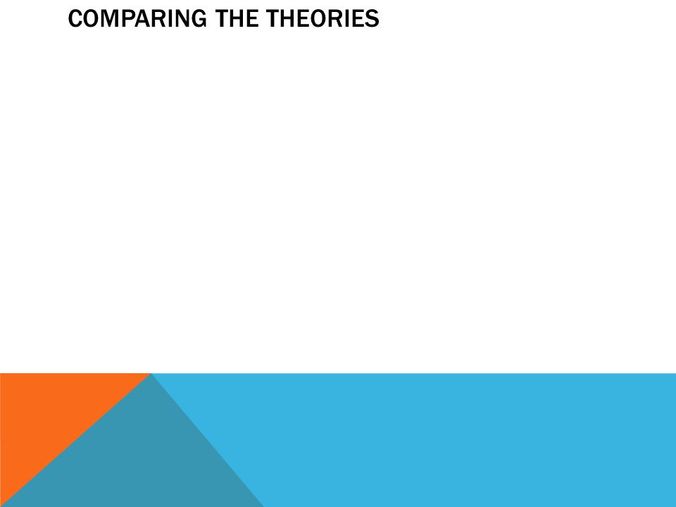 COMPARING THE THEORIES