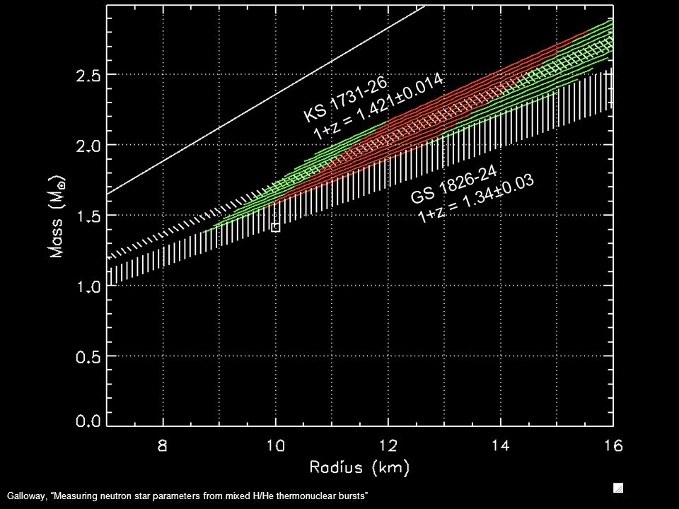 "Galloway, ""Measuring neutron star parameters from mixed H/He thermonuclear bursts"" GS 1826-24 1+z = 1.34±0.03 KS 1731-26 1+z = 1.421±0.014"