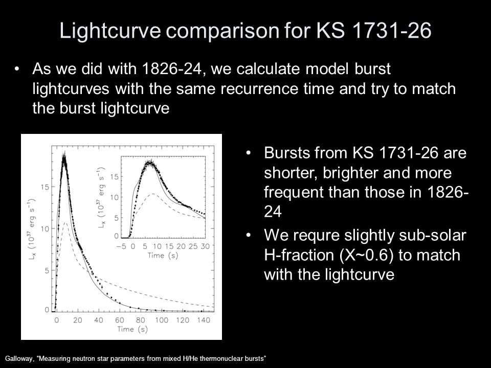 Lightcurve comparison for KS 1731-26 As we did with 1826-24, we calculate model burst lightcurves with the same recurrence time and try to match the b