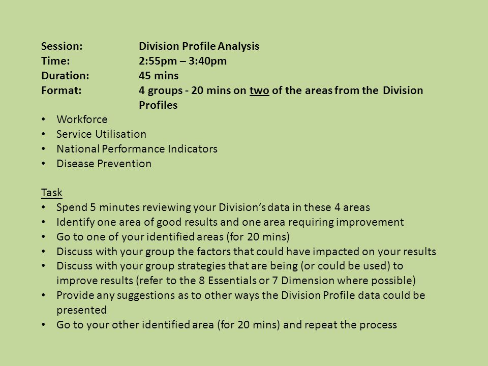 Session:Division Profile Analysis Time:2:55pm – 3:40pm Duration:45 mins Format:4 groups - 20 mins on two of the areas from the Division Profiles Workf
