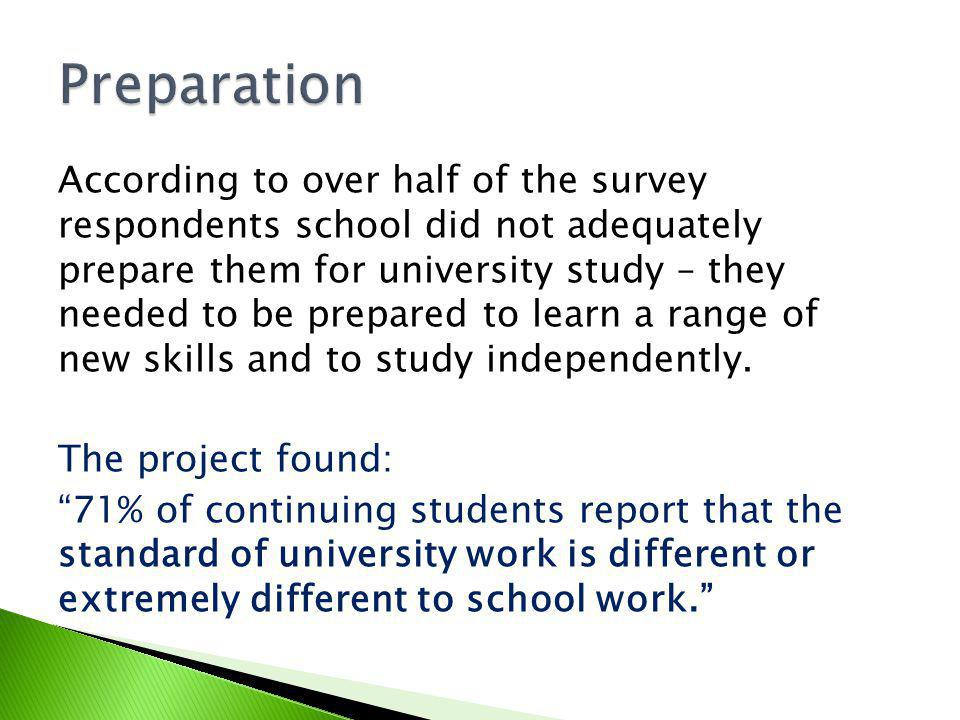 According to over half of the survey respondents school did not adequately prepare them for university study – they needed to be prepared to learn a range of new skills and to study independently.