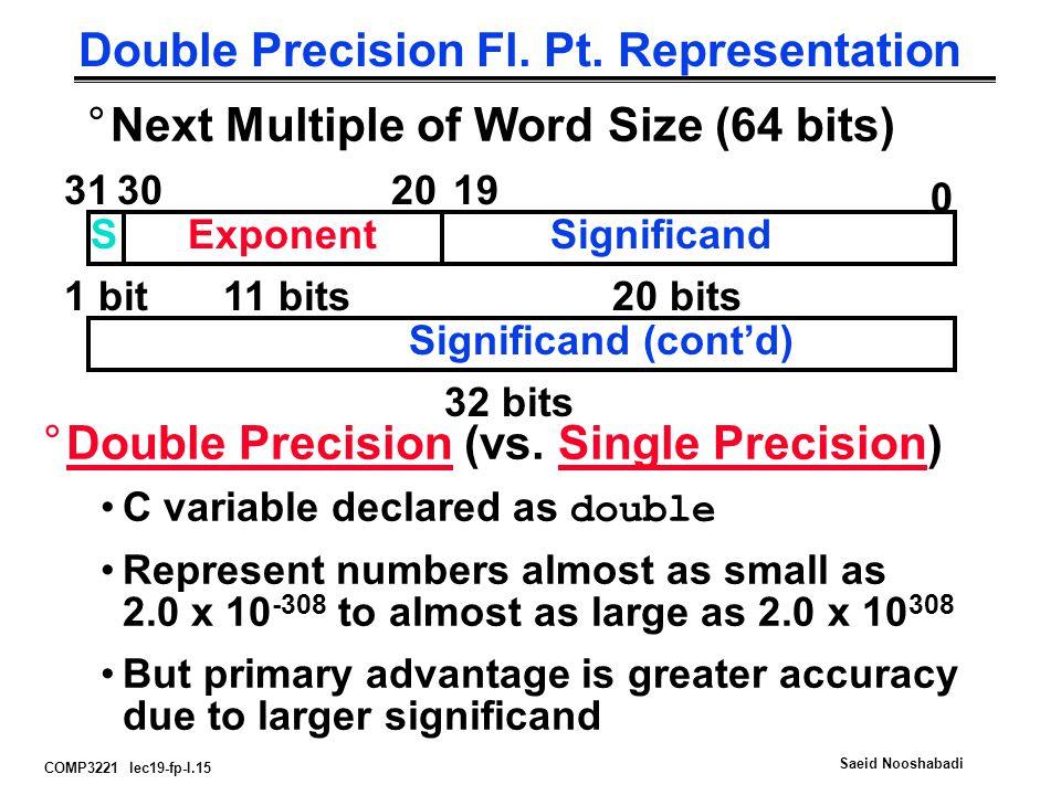 COMP3221 lec19-fp-I.15 Saeid Nooshabadi Double Precision Fl.