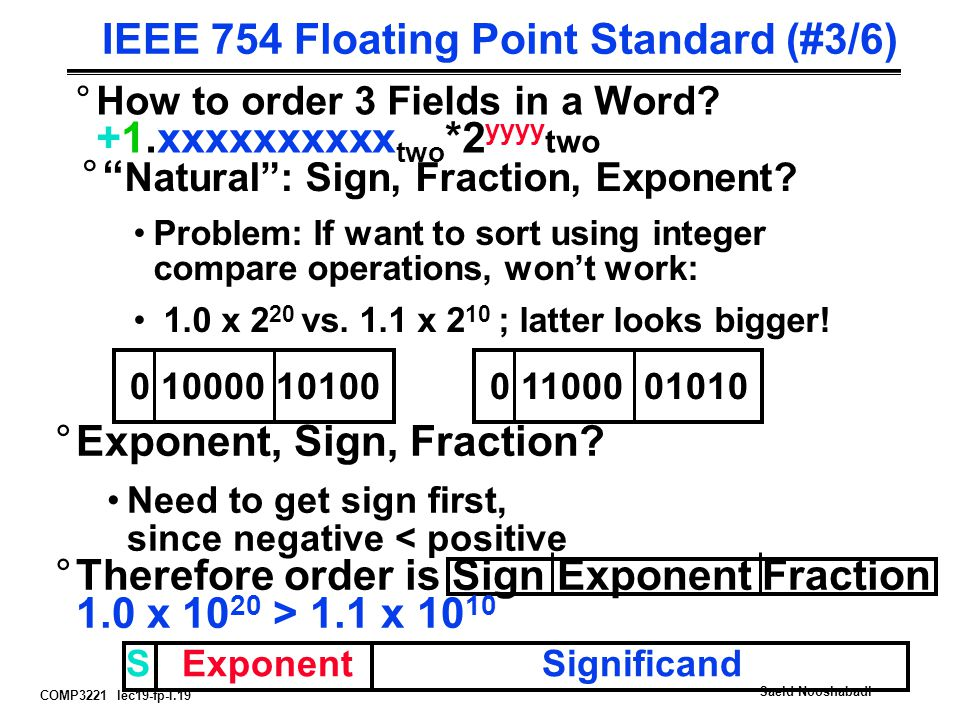 """COMP3221 lec19-fp-I.19 Saeid Nooshabadi IEEE 754 Floating Point Standard (#3/6) °"""" Natural"""": Sign, Fraction, Exponent? Problem: If want to sort using"""