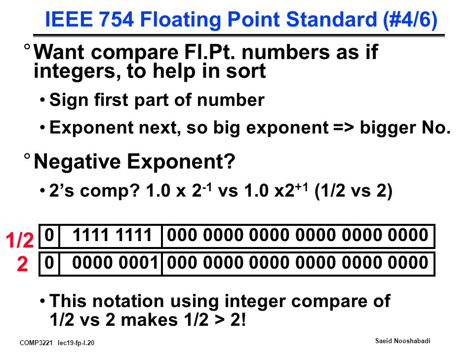COMP3221 lec19-fp-I.20 Saeid Nooshabadi IEEE 754 Floating Point Standard (#4/6) °Want compare Fl.Pt.