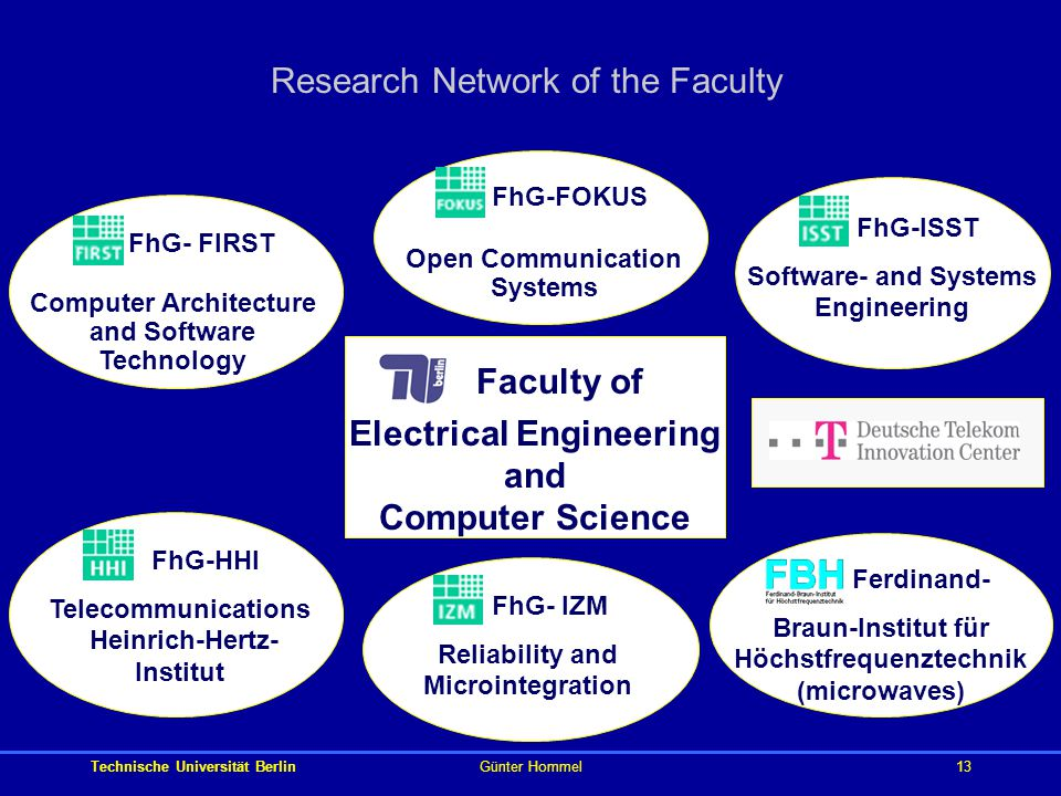 Technische Universität BerlinGünter Hommel13 Research Network of the Faculty Faculty of Electrical Engineering and Computer Science FhG- FIRST Computer Architecture and Software Technology FhG-FOKUS Open Communication Systems FhG- IZM Reliability and Microintegration FhG-HHI Telecommunications Heinrich-Hertz- Institut FhG-ISST Software- and Systems Engineering Ferdinand- Braun-Institut für Höchstfrequenztechnik (microwaves)