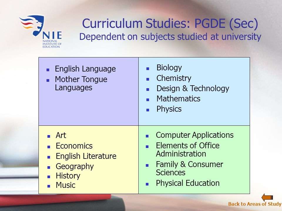 English Language Mother Tongue Languages Biology Chemistry Design & Technology Mathematics Physics Computer Applications Elements of Office Administration Family & Consumer Sciences Physical Education Art Economics English Literature Geography History Music Back to Areas of Study Curriculum Studies: PGDE (Sec) Dependent on subjects studied at university