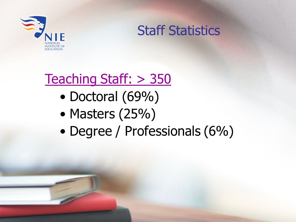 Staff Statistics Teaching Staff: > 350 Doctoral (69%) Masters (25%) Degree / Professionals (6%)