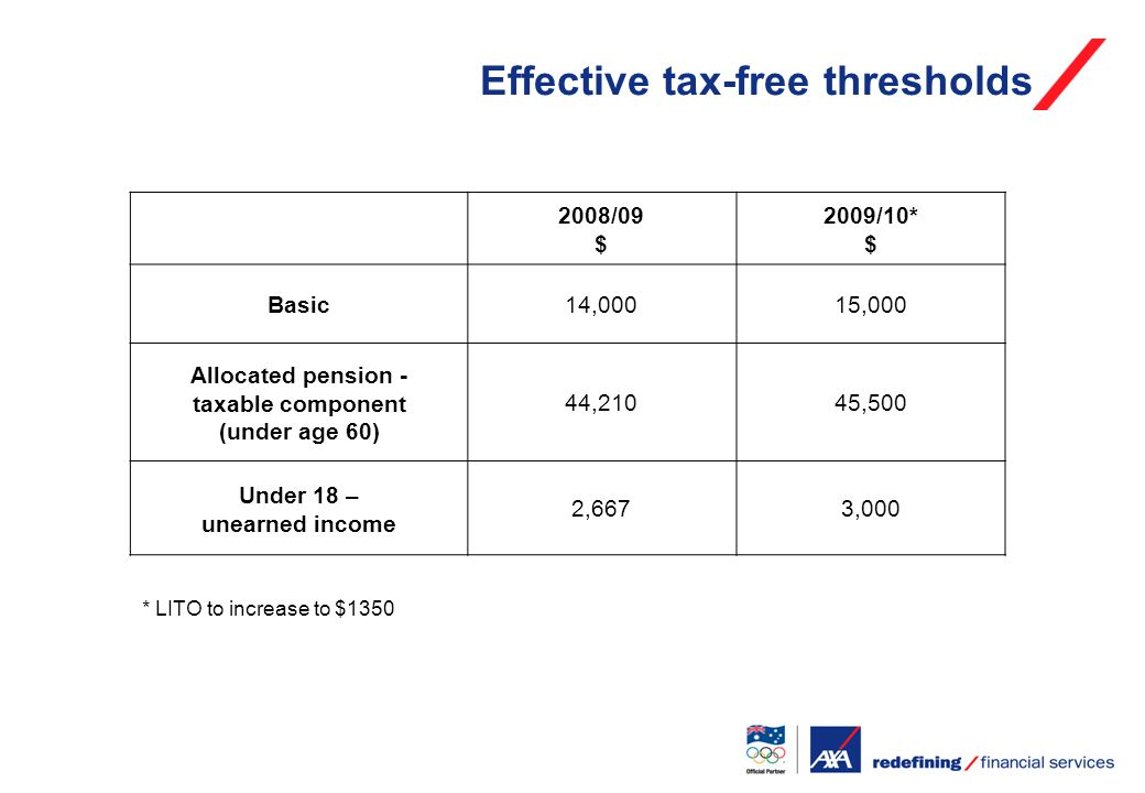 Effective tax-free thresholds 2008/09 $ 2009/10* $ Basic14,00015,000 Allocated pension - taxable component (under age 60) 44,21045,500 Under 18 – unearned income 2,6673,000 * LITO to increase to $1350