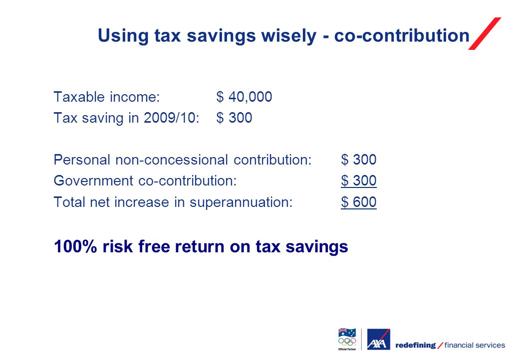 Using tax savings wisely - co-contribution Taxable income: $ 40,000 Tax saving in 2009/10: $ 300 Personal non-concessional contribution:$ 300 Government co-contribution:$ 300 Total net increase in superannuation:$ % risk free return on tax savings
