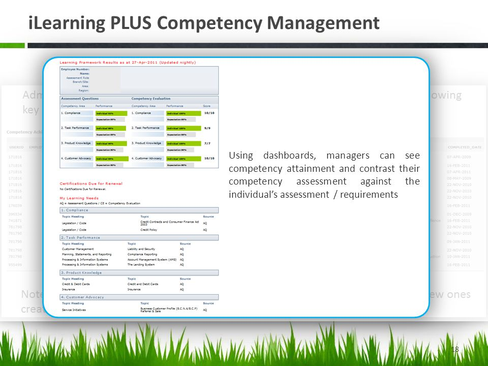 iLearning PLUS Competency Management 18 Competencies can be configured by an administrator one of a number of ways: 1.Via standard iLearning Competency Management function 2.Via Learning Pathways (Recommended Approach) 3.Via 'Curriculum Course' method (can also be used with learning pathways) Note that all three types of competency function can co-exist in the LMS, and can be linked by role/function and development activity (course/evaluation).