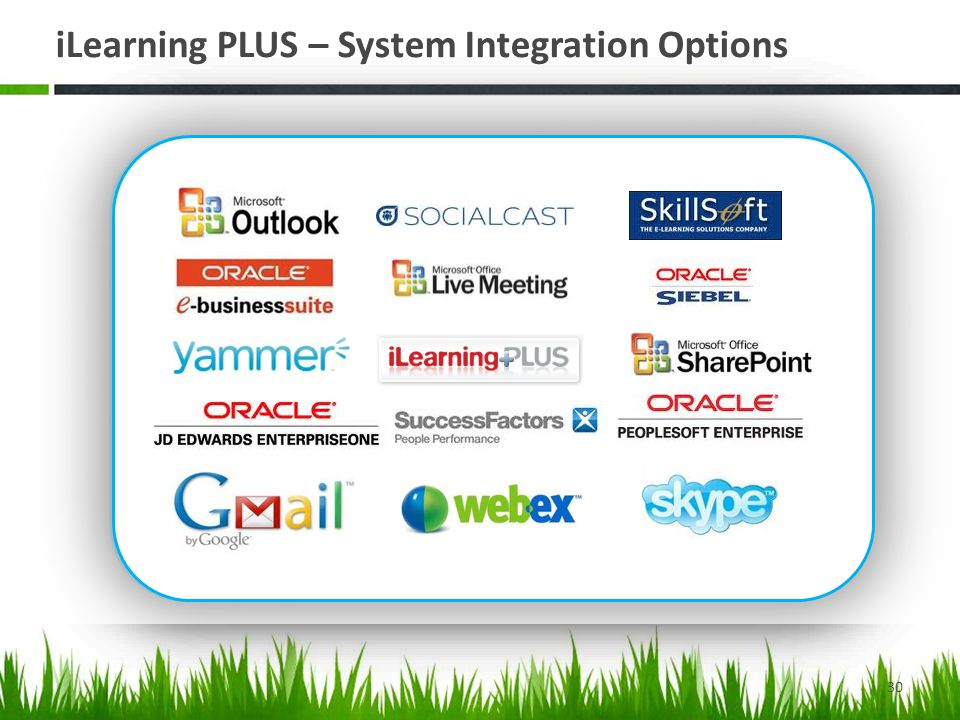 iLearning PLUS – System Integration Options 30 One of the key features of iLearning PLUS is its ability to act as a 'connector' to other systems, through its ability to integrate with third party systems using its extensive suite of API's.