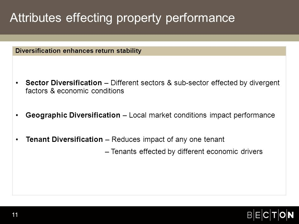 Becton Investment Management 11 Attributes effecting property performance Diversification enhances return stability Sector Diversification – Different sectors & sub-sector effected by divergent factors & economic conditions Geographic Diversification – Local market conditions impact performance Tenant Diversification – Reduces impact of any one tenant – Tenants effected by different economic drivers
