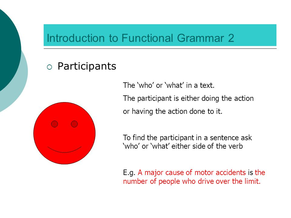 Introduction to Functional Grammar 2  Participants The 'who' or 'what' in a text.