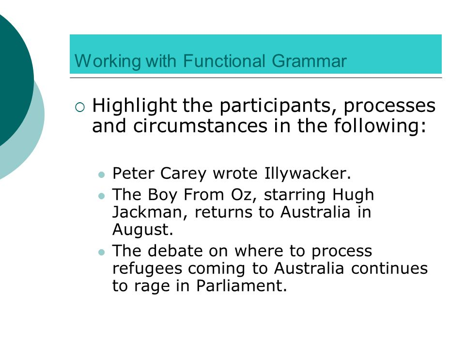 Working with Functional Grammar  Highlight the participants, processes and circumstances in the following: Peter Carey wrote Illywacker.