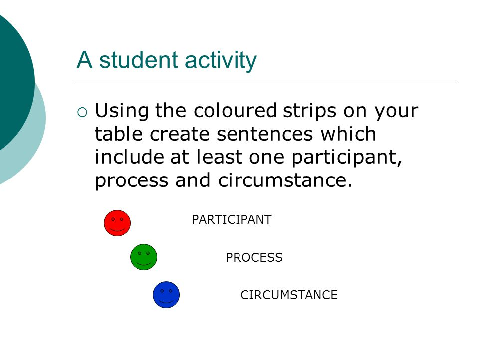 A student activity  Using the coloured strips on your table create sentences which include at least one participant, process and circumstance.