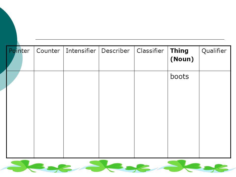 PointerCounterIntensifierDescriberClassifierThing (Noun) Qualifier boots