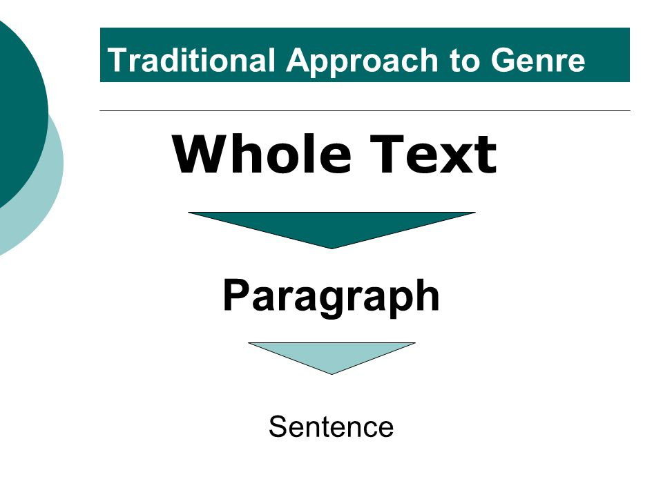Traditional Approach to Genre Whole Text Sentence Paragraph