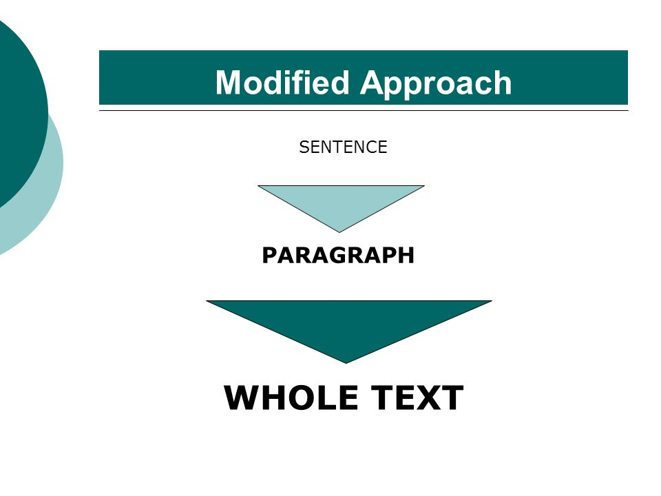 Introduction to Functional Grammar 1  Processes A process is a verb.