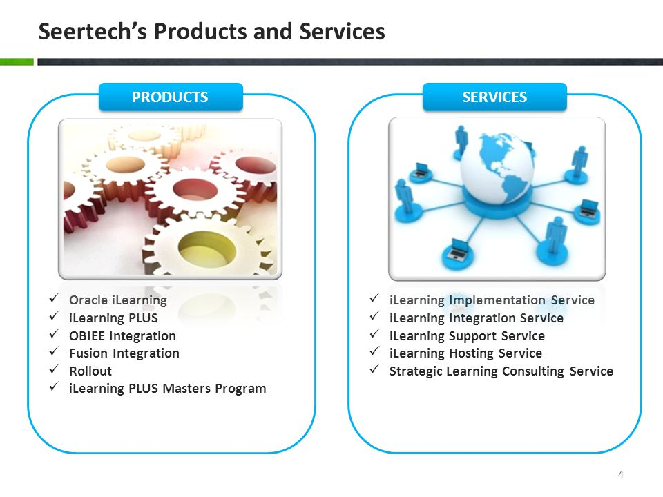 Seertech's Products and Services Oracle iLearning iLearning PLUS OBIEE Integration Fusion Integration Rollout iLearning PLUS Masters Program PRODUCTS iLearning Implementation Service iLearning Integration Service iLearning Support Service iLearning Hosting Service Strategic Learning Consulting Service SERVICES 4