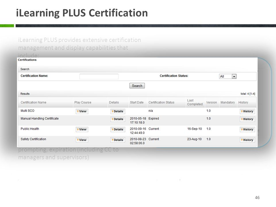 iLearning PLUS Certification 46 iLearning PLUS provides extensive certification management and display capabilities that include: Set by date or timeframe Set renewal 'window' Set frequency and timing of renewal Track full attempt and completion histories Display completion certificates Set renewal payment options Certifications are fully supported by configurable notifications for renewal prompting, expiration (including CC to managers and supervisors)