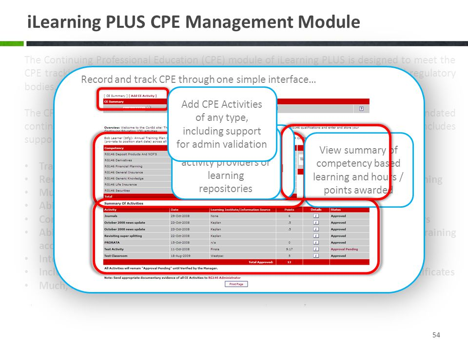 iLearning PLUS CPE Management Module 54 The Continuing Professional Education (CPE) module of iLearning PLUS is designed to meet the CPE tracking, management and reporting requirements of many industry types and regulatory bodies.