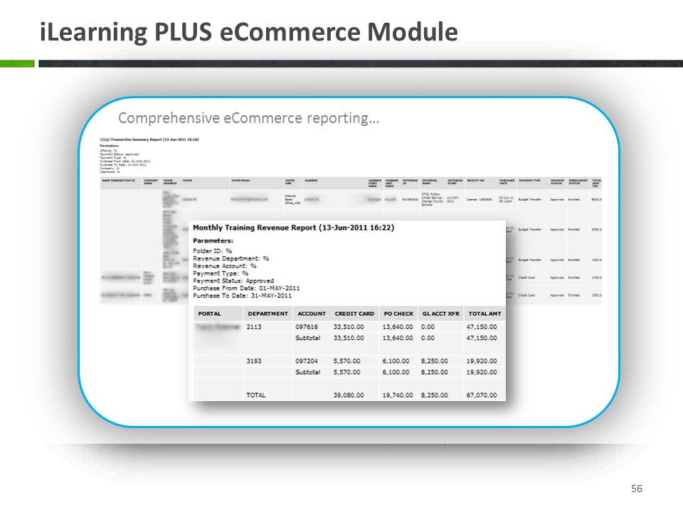 iLearning PLUS eCommerce Module 56 iLearning PLUS supports any type of 'Learning for Profit' scenario through the use of our eCommerce module – this module is designed to facilitate transactions for course purchase directly from the LMS through to payment validation and settlement/recognition with your financial management system.