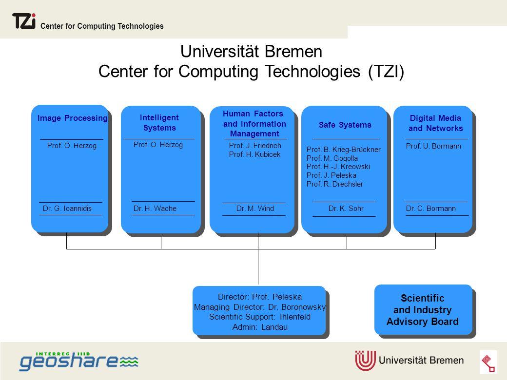 Universität Bremen Center for Computing Technologies (TZI) Director: Prof. Peleska Managing Director: Dr. Boronowsky Scientific Support: Ihlenfeld Adm