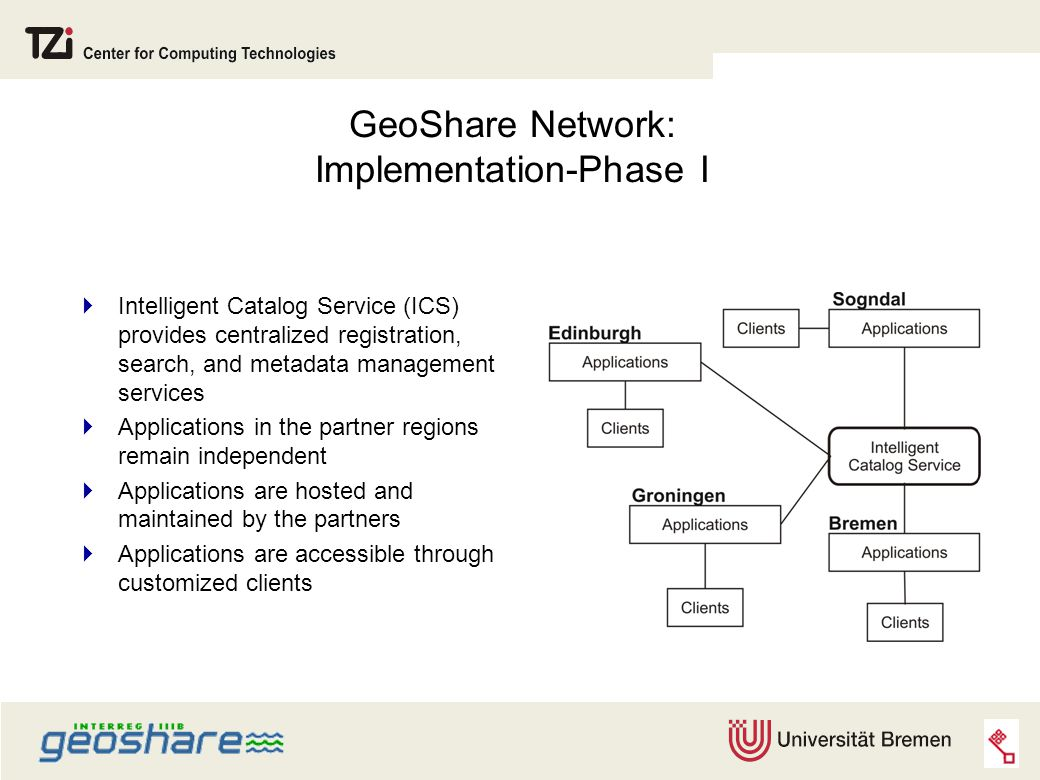 GeoShare Network: Implementation-Phase I  Intelligent Catalog Service (ICS) provides centralized registration, search, and metadata management services  Applications in the partner regions remain independent  Applications are hosted and maintained by the partners  Applications are accessible through customized clients