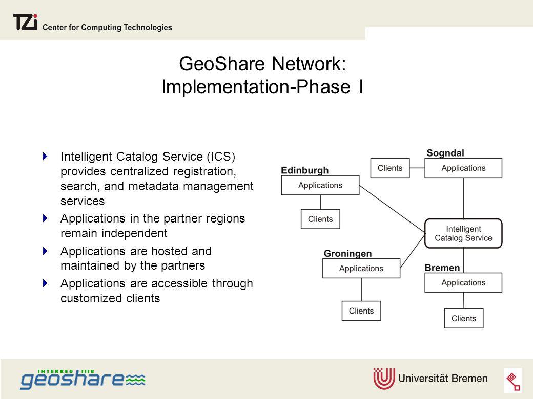 GeoShare Network: Implementation-Phase I  Intelligent Catalog Service (ICS) provides centralized registration, search, and metadata management servic