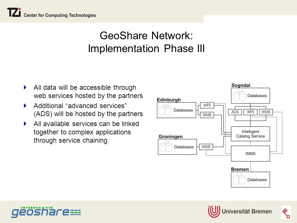 """GeoShare Network: Implementation Phase III  All data will be accessible through web services hosted by the partners  Additional """"advanced services"""""""