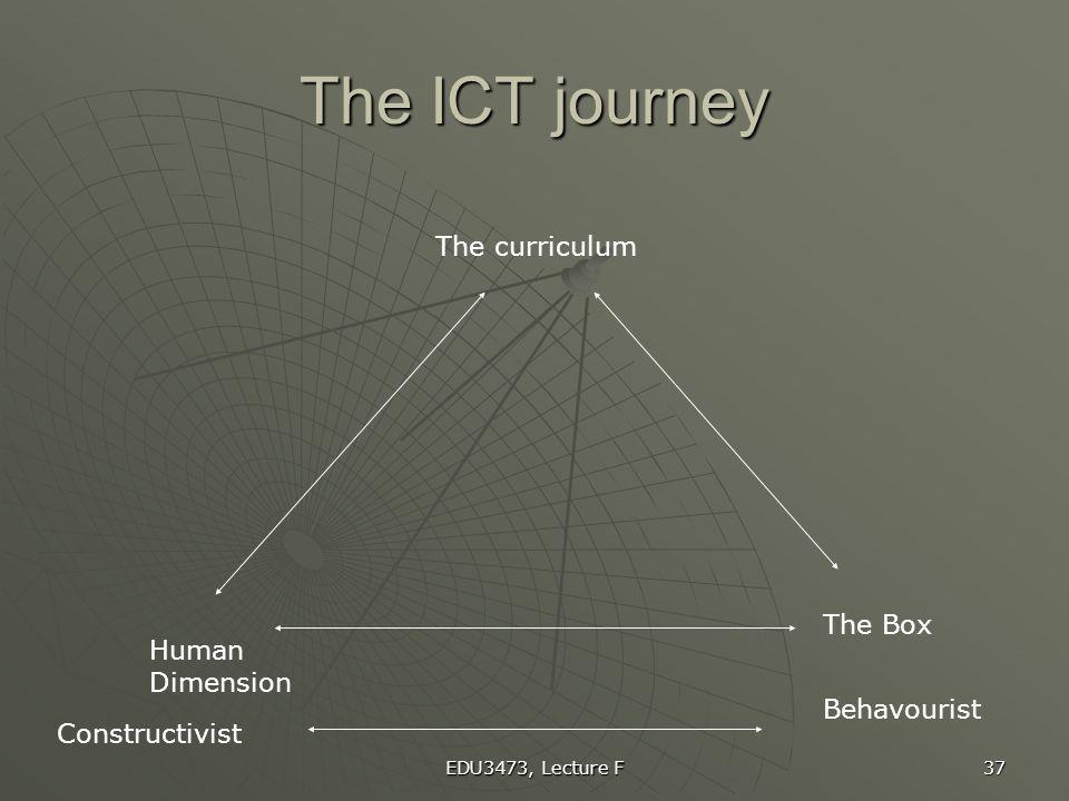 EDU3473, Lecture F 37 The ICT journey The curriculum The Box Human Dimension Constructivist Behavourist