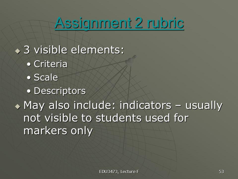 EDU3473, Lecture F 53 Assignment 2 rubric Assignment 2 rubric  3 visible elements: CriteriaCriteria ScaleScale DescriptorsDescriptors  May also incl