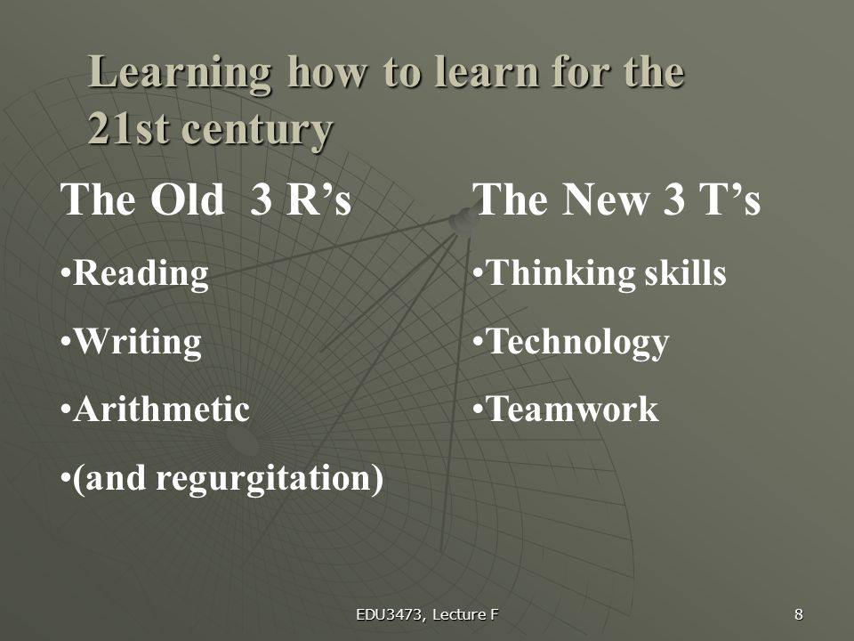EDU3473, Lecture F 8 The Old 3 R's Reading Writing Arithmetic (and regurgitation) The New 3 T's Thinking skills Technology Teamwork Learning how to le